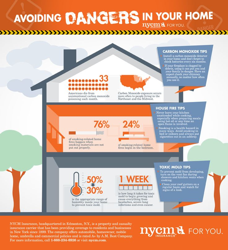 38 best fun facts tips images on pinterest fun facts for Home safety facts