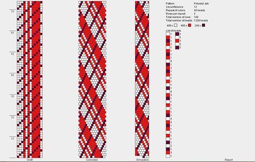 ElenaSomerton — «Схема Красно-белые полосы» на Яндекс.Фотках