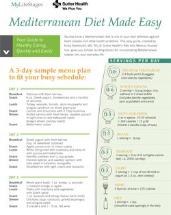 Mediterranean Diet Made Easy - a simple guide with tips ...