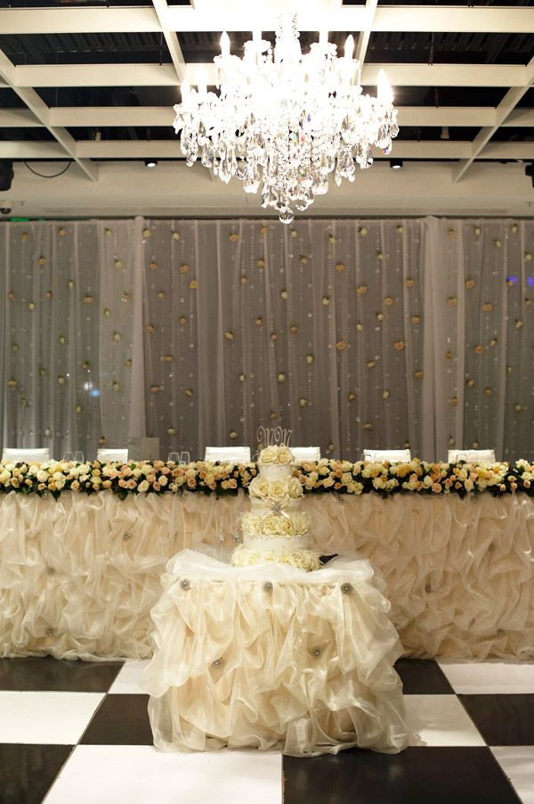 Roses & Ruffles Cake table