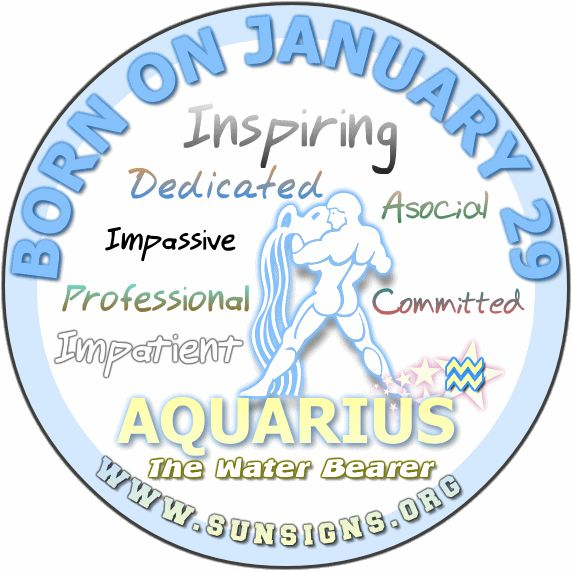 January 29 - Aquarius Birthday Horoscope Personality & Meanings » Sun Signs