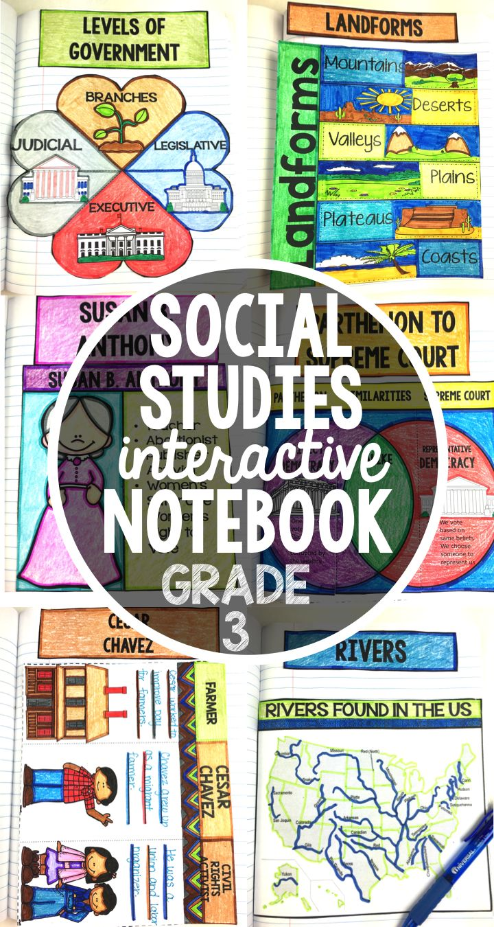 This social studies interactive notebook for third grade is perfect for your…