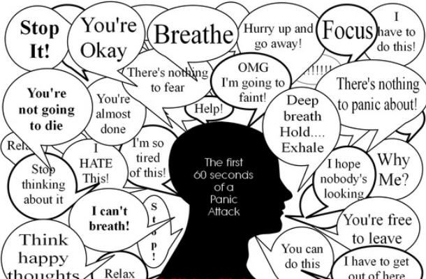 What is going through a persons head in the first 60 seconds of a panic attack.