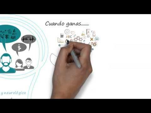 El Éxito y el Fracaso, un video de inteligencia emocional que nos explica de una manera sencilla y visual cómo afrontar nuestro retos. ¿Qué es el éxito para ...