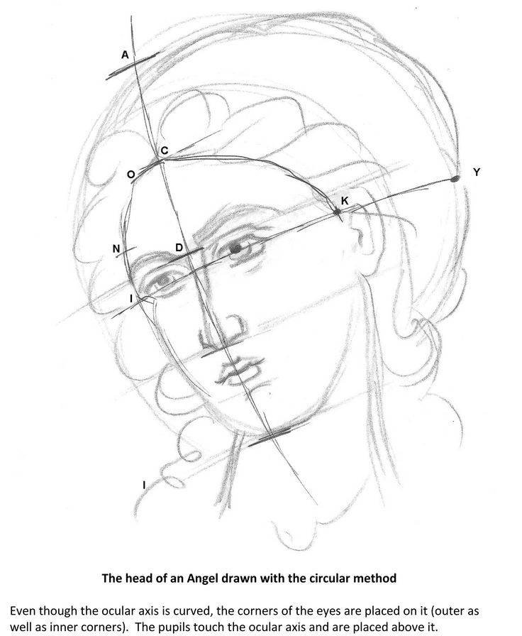 """Dear Friends. We place new fragment FROM THE BOOK OF IOANNIS CHARILAOS VRANOS, """"THE TECHNIQUE OF ICONOGRAPHY"""": http://www.versta-k.ru/en/articles/1077/ Three-quater face schematics) the translator - Paul Stetsenko (https://www.facebook.com/paul.stetsenko)"""