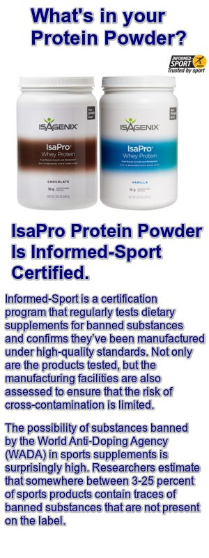 Isapro Whey Protein Supplement is Informed Sports certified. This helps to ensure that only the highest quality ingredients are used.