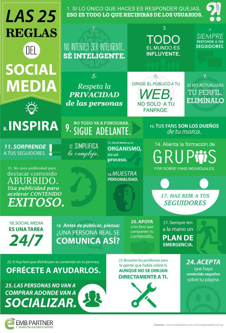 Reglas del manejo de redes sociales #infografía | Posicionamiento Web 74