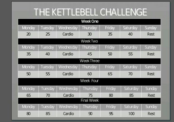 Do Russian kettlebell swings, jumping jacks, and sit ups each daily for the specified amount of times and Incorporate 30 minutes of cardio. On cardio Wednesday strive for a minimum of 45 minutes. This pre-spring challenge starts out easy but quickly turns out to be a challenging full body workout.