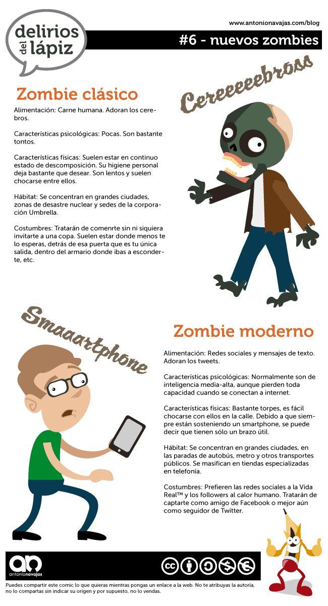 La mutación de los Zombies gracias a la tecnología