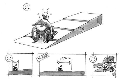 Les 38 meilleures images à propos de Antropometría discapacitado sur