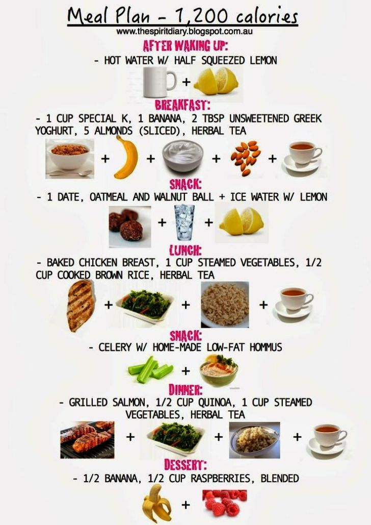 Pin On Cabbage Soup Diet