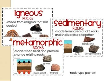 """Rock Types Lesson ($1.50) Share this colorful Powerpoint with students about the 3 types of rocks and how they form, and then they complete a rock """"cook book"""" that shows how rocks are made, lots of fun!  Great for 1st-3rd grade"""