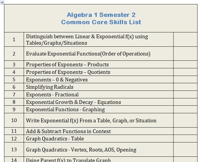 best algebra images high school maths math  algebra 1 teachers resources for implementing common core math algebra 1 semester 2 common core skills check list websites listed to help as well