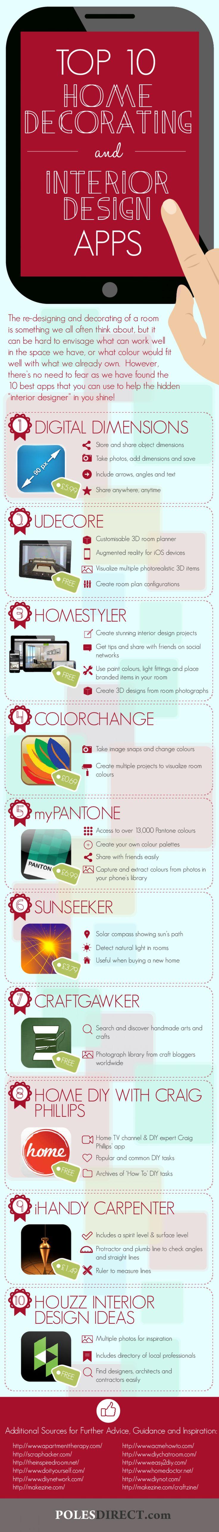 17 Best Images About Nda Interior Design Unit 10 Professional Practice On Pinterest
