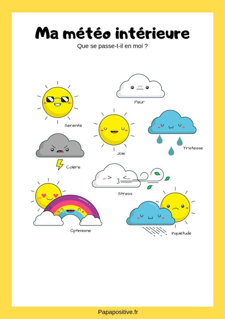"""Résultat de recherche d'images pour """"météo intérieure"""""""
