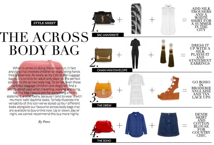 Issue 27, Style Sheet: The Across Body Bag