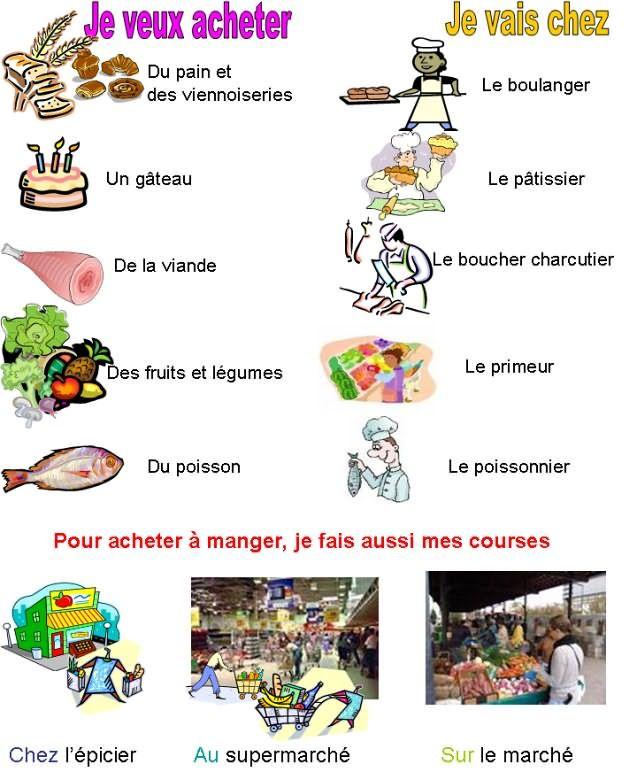 82 best images about vive le fran ais la cuisine et la nourriture on pinterest vegetables - Apprendre a faire la cuisine ...