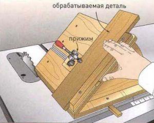 Woodworking Diy Blog