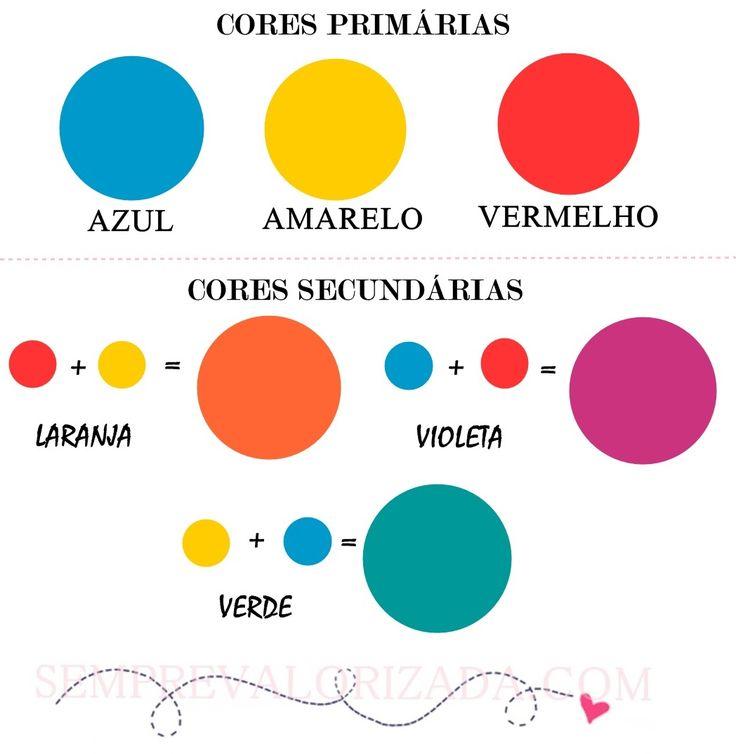 cores primárias secundárias