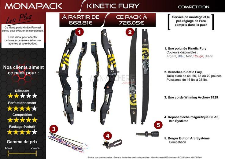 MonaPack de compétition Kinetic Fury - Arcs classiques