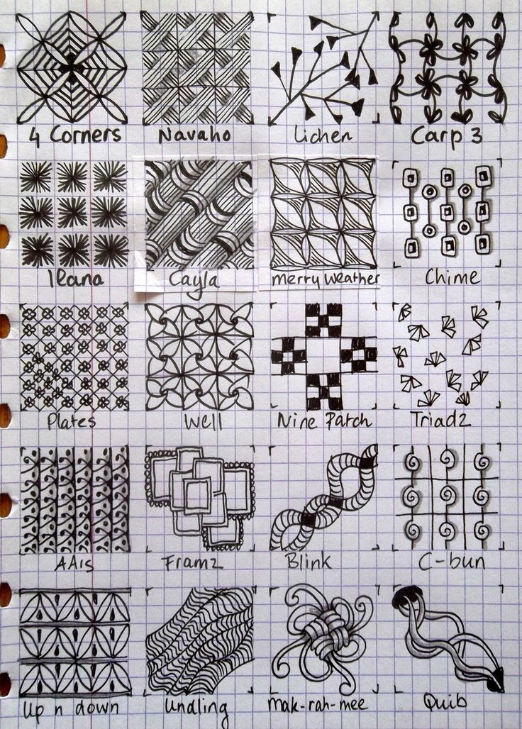 Op deze pagina vind je diverse tangle-patronen.      Op de site  http://www.lineweaving.com/forums  (Pattern List) of http://www.tanglep...