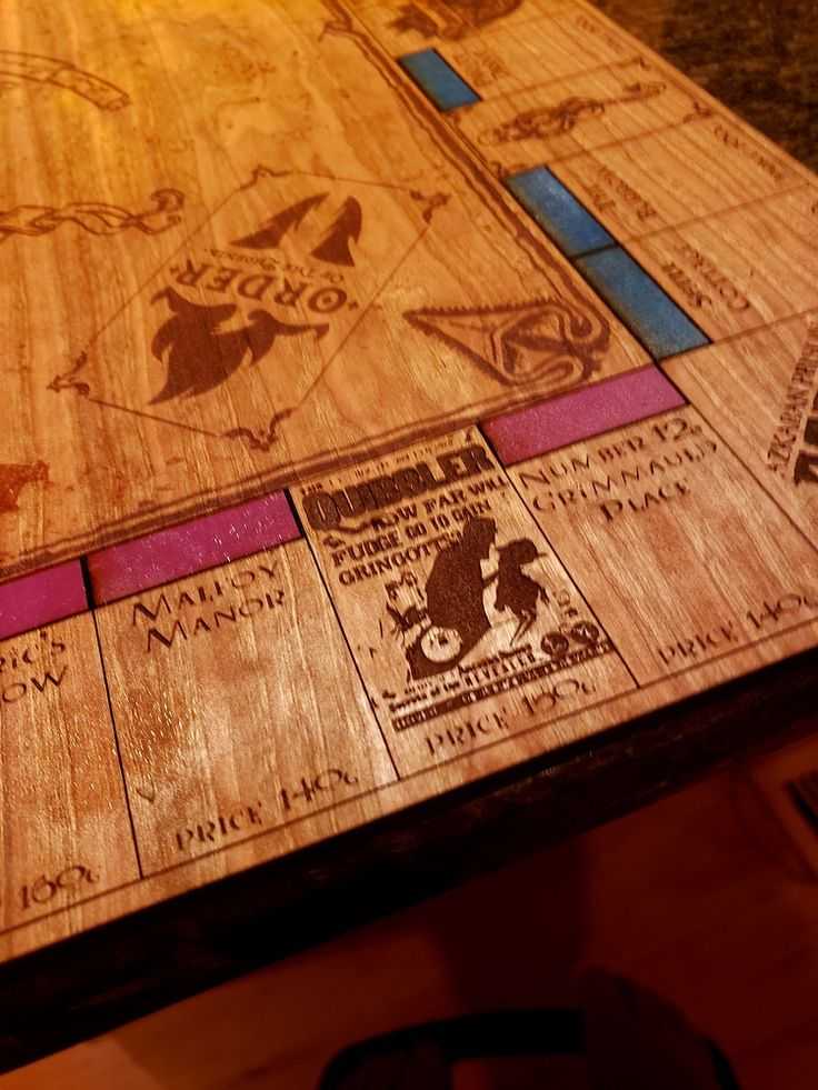 Harry Potter themed Monopoly project Made on a