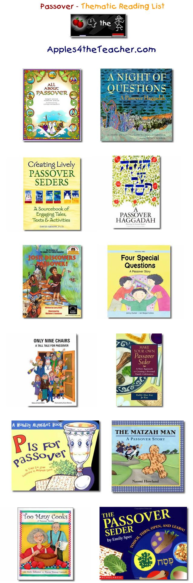 Suggested thematic reading list for Passover - Passover books for kids.   http://www.apples4theteacher.com/holidays/passover/kids-books/