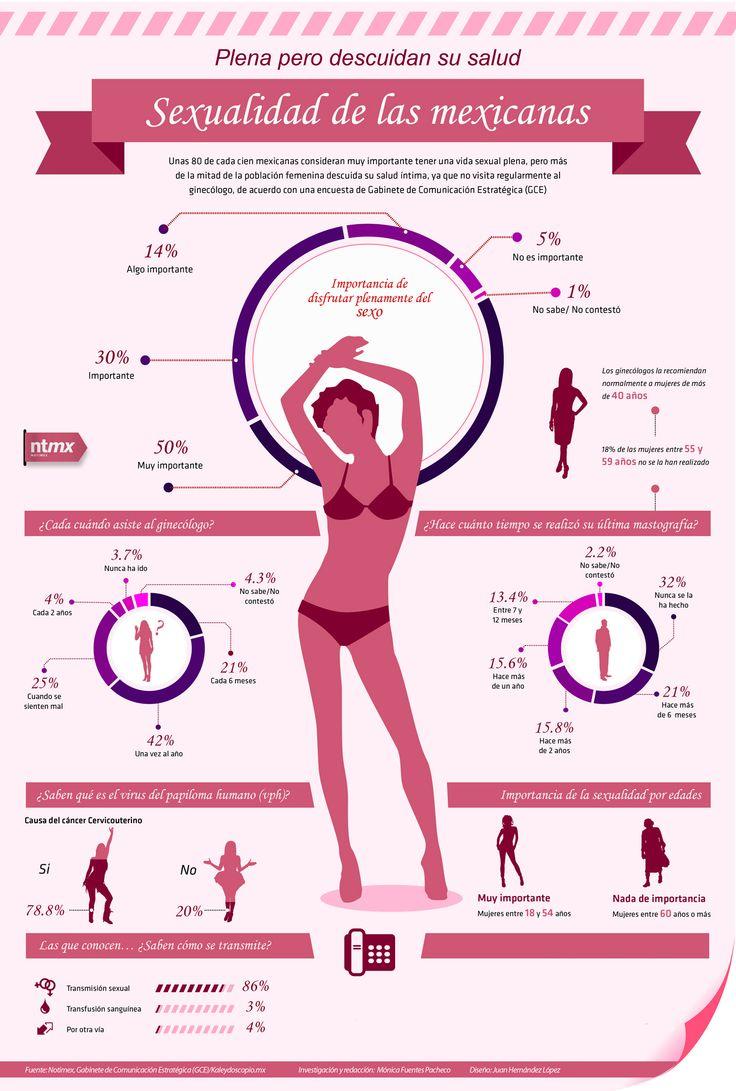 El anuncio ciclo menstrual de la mujer