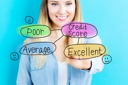 """Every year, credit reporting bureau Experian releases its """"State of Credit"""" report, giving us a snapshot of where the average credit score stands for U.S. consumers. This year's report shows an improvement of 4 points over 2015."""