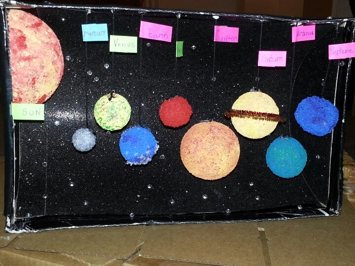 My Daughter U0026 39 S Shoebox Solar System