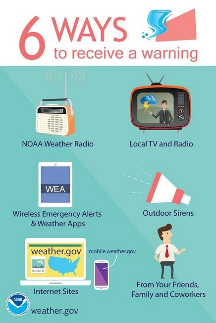 In case severe #weather occurs overnight, be sure to have a way to receive @nws alerts.pic.twitter.com/AZhF2gSt7v - https://blog.clairepeetz.com/in-case-severe-weather-occurs-overnight-be-sure-to-have-a-way-to-receive-nws-alerts-pic-twitter-comazhf2gst7v/