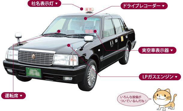 車輌のご案内|タクシーに乗る|阪急タクシー