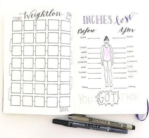 """Have you ever wanted to keep a diary or planner but didn't know where to begin? Are you someone who is super organized? Have you ever heard of what a bullet journal is? From the official bullet journal website, """"The Bullet Journal is a customizable and..."""