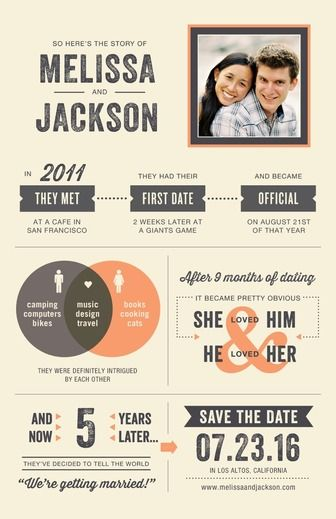 The hottest wedding trend: infographic save the dates! See it here: http://www.brideshoes.co/TenderTimeline