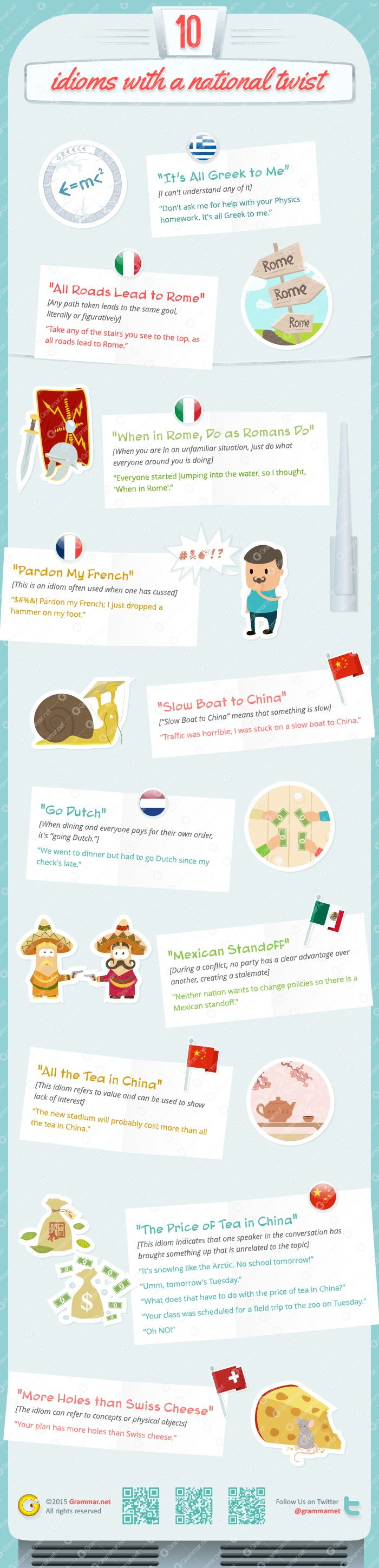 Idioms with a national twist [infographic]  Some idioms have an international flavor; this infographic explains ten of them.
