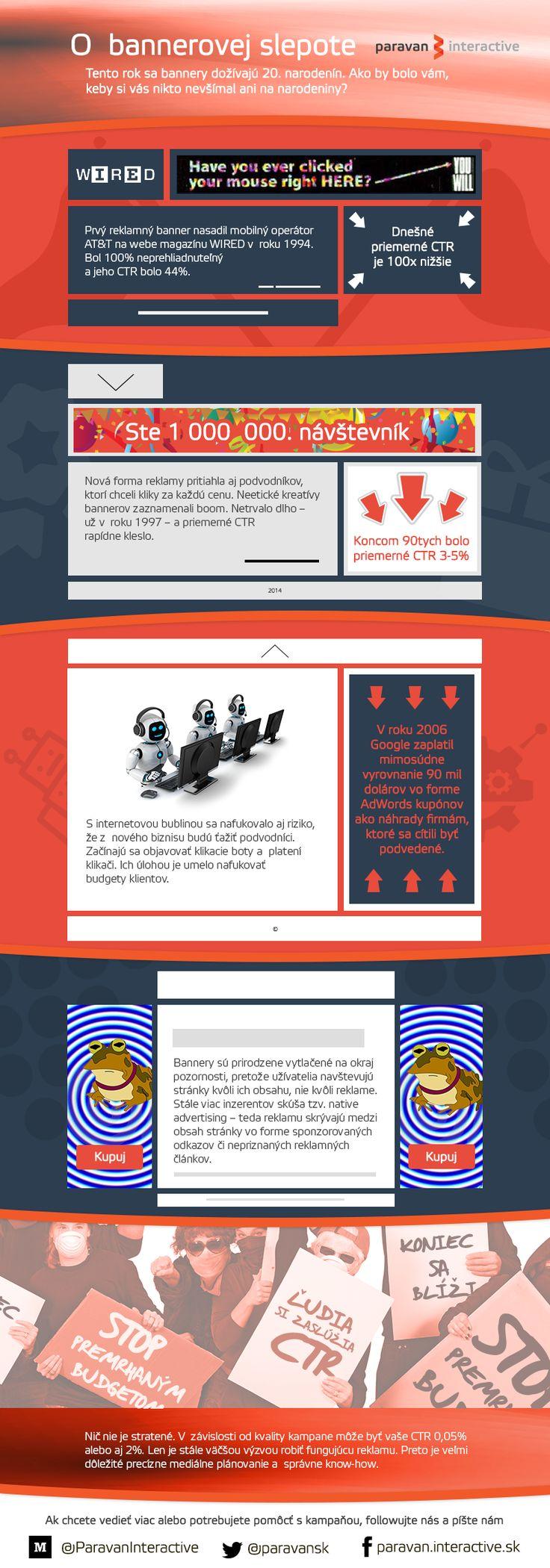 infografika bannerova slepota