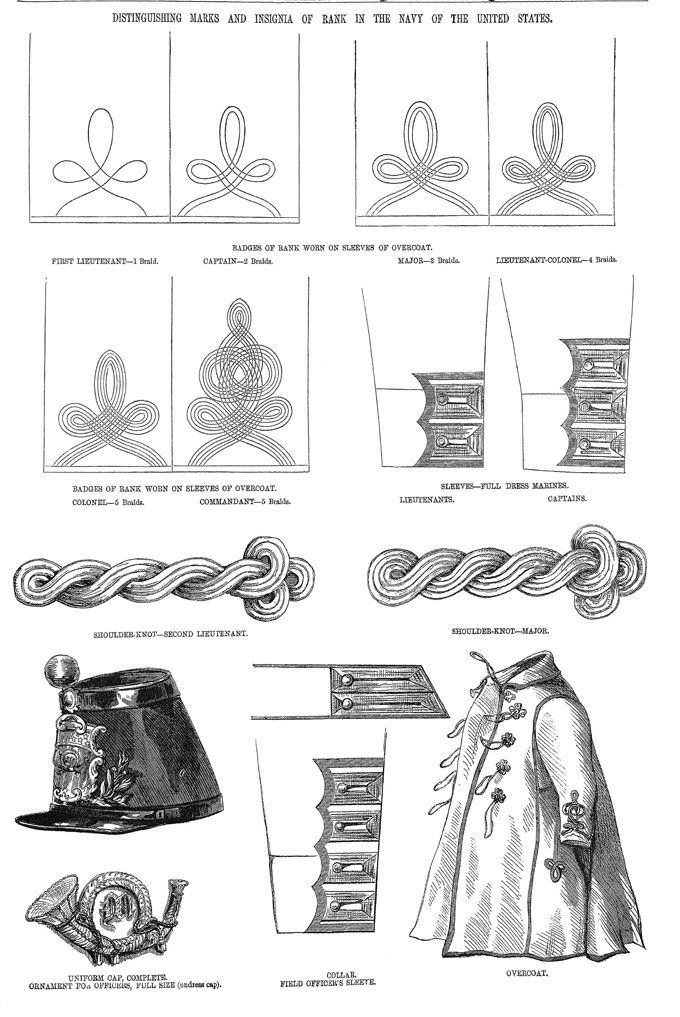 Black-and-white illustration from an 1861 issue of Harper's Weekly magazine showing the different markings or insignia on U.S. Navy uniforms that indicate rank.