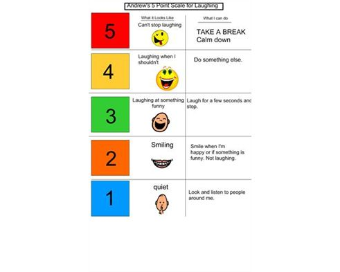 7 best Therapy - Likert Scale images on Pinterest Activities - likert scale template