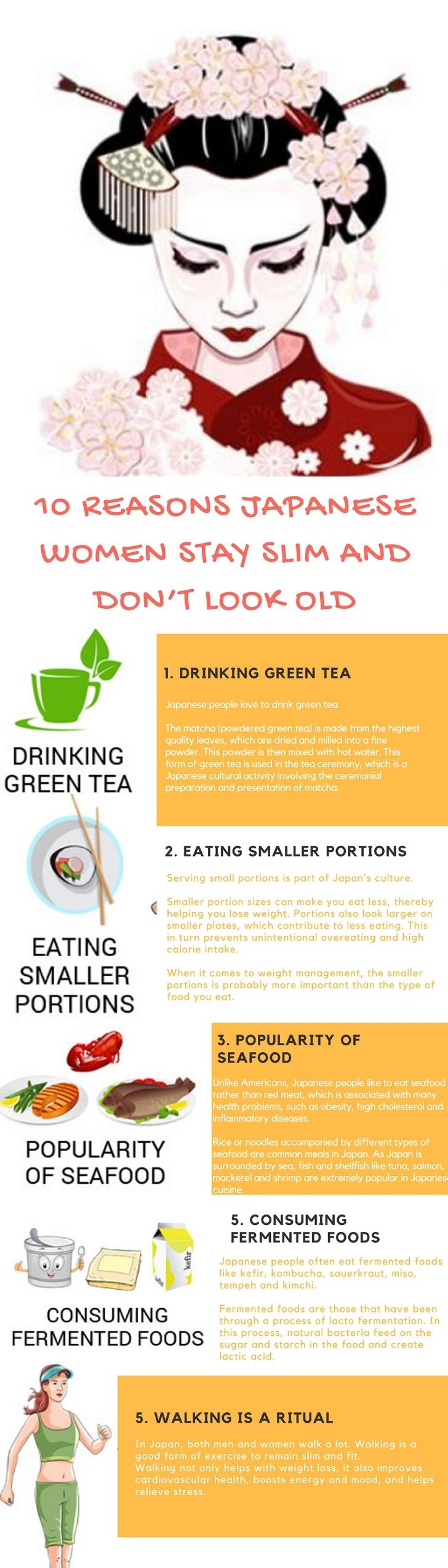 Here are the top 10 reasons why Japanese women stay slim and don't look old. 1. Drinking Green Tea Japanese people love to drink green tea. The matcha (powdered green tea) is made from the highest quality leaves, which are dried and milled into a fine powder. This powder is then mixed with hot water. …