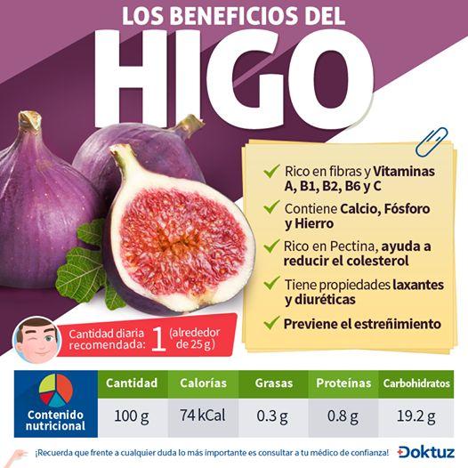 Beneficios del higo