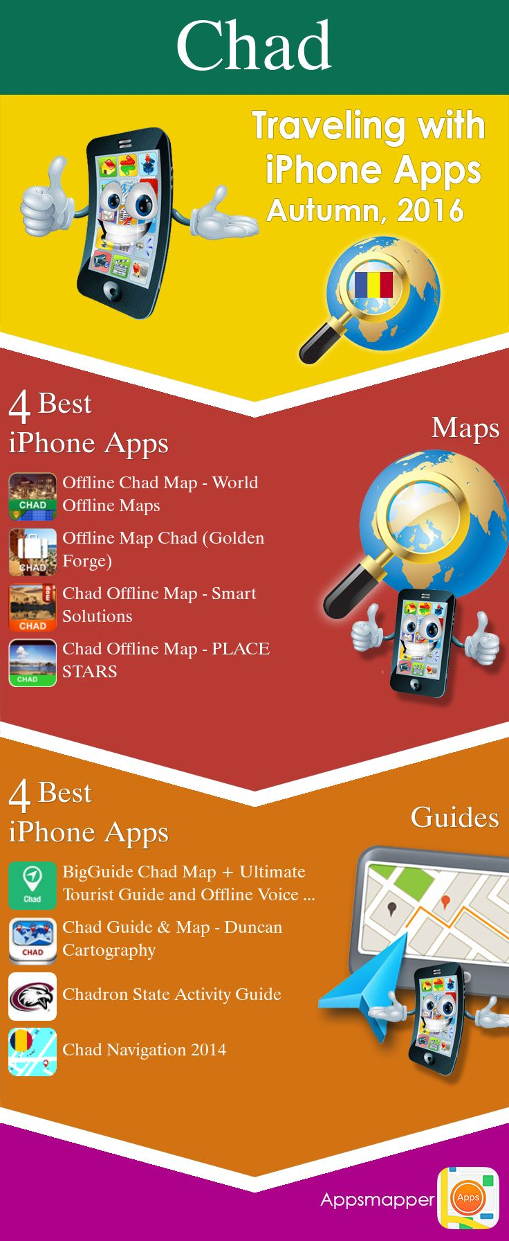 Chad iPhone apps Travel Guides, Maps, Transportation