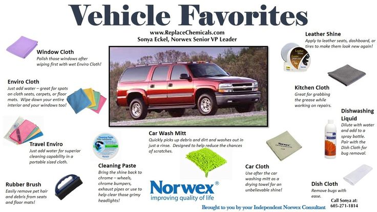 #Norwex is amazing on vehicles! A bit thanks to PGT team member, Dawn Sahr, for this great synopsis of the products you'll want for keeping your car CLEAN naturally!