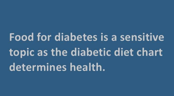 #Food for #diabetes is a sensitive topic as the diabetic #diet #chart determines #health.