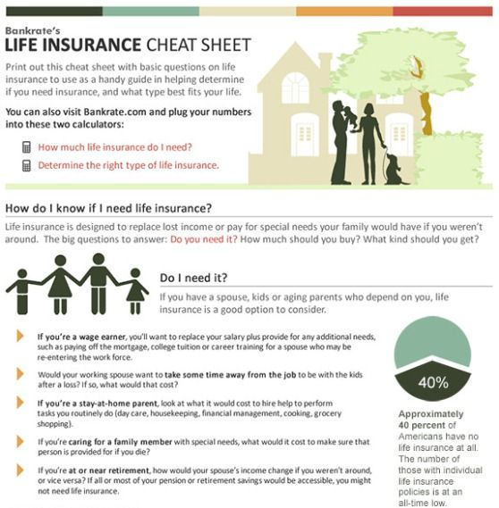 Transamerica Life Insurance Quotes: 17 Best Images About Insurance On Pinterest