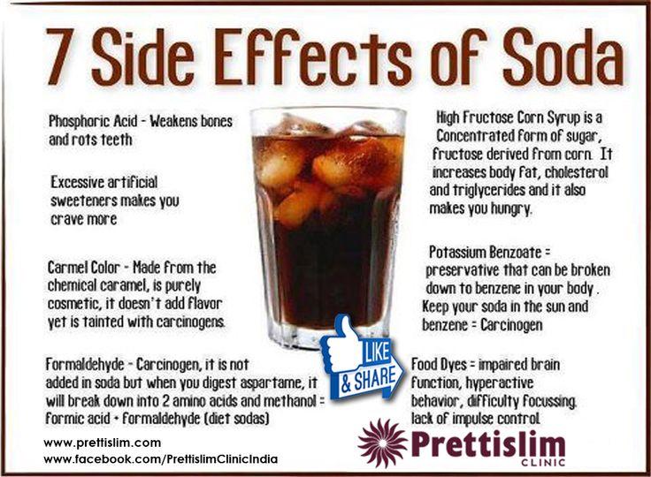 7 Side Effects Of #Soda by #Prettislim Clinic
