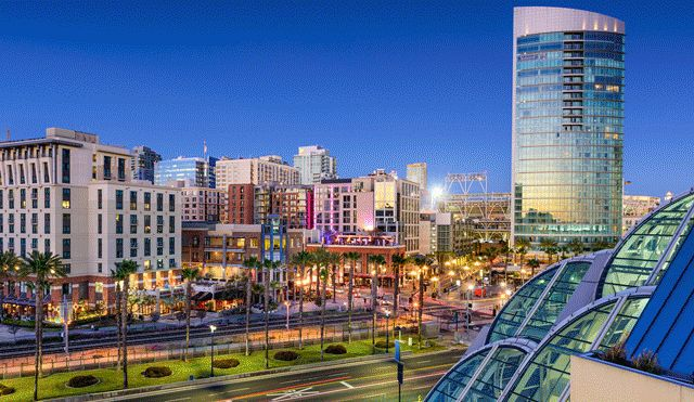 Best Buy Cities: Where To Invest In Housing In 2017