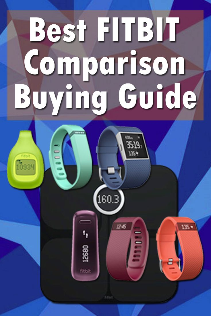 Which Fitbit do you have? Check out the Best Fitbit Comparison Table.