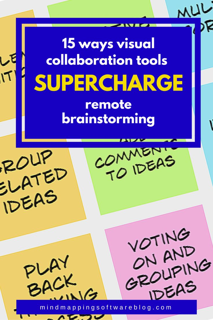 Check out brainstorming software such as smart ideas to help you - Here Are 15 Powerful Ways In Which Visual Collaboration Tools Enhance Brainstorming And Collaboration