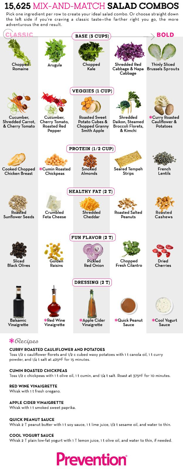 Healthy Eating | DIY Salad Recipes by Homemade Recipes at http://homemaderecipes.com/healthy/healthy-eating-diagrams