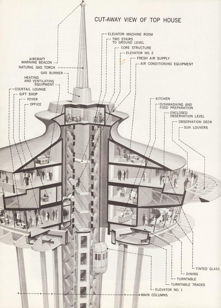 59 best blueprints images on pinterest cutaway technical space needle blue print malvernweather Choice Image